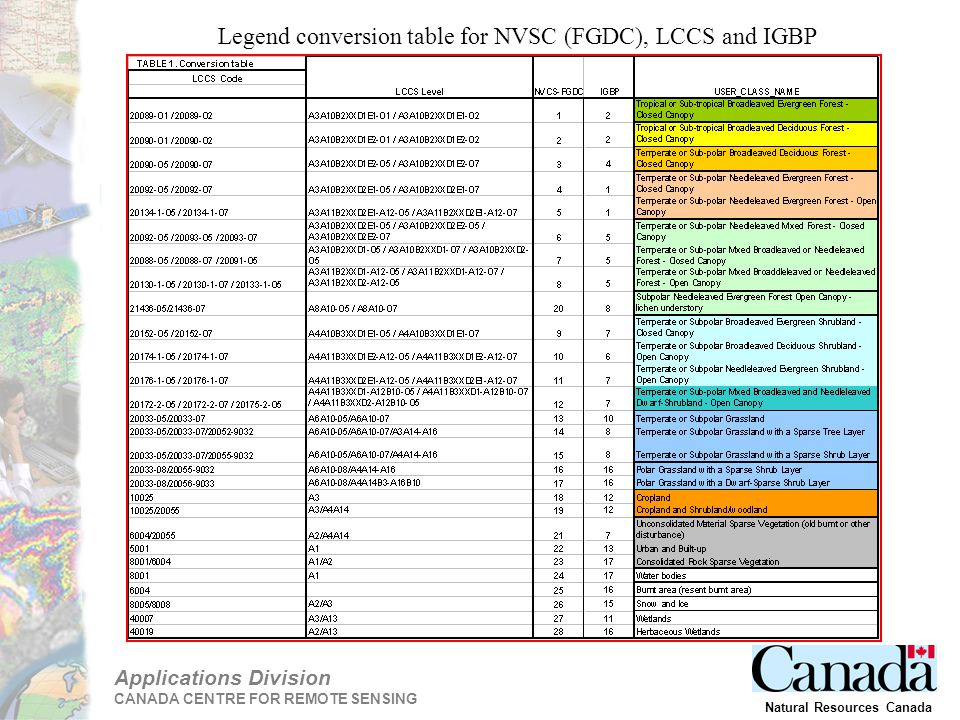 Applications Division CANADA CENTRE FOR REMOTE SENSING Natural Resources Canada Legend conversion table for NVSC (FGDC), LCCS and IGBP