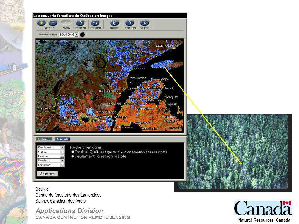Applications Division CANADA CENTRE FOR REMOTE SENSING Natural Resources Canada Source: Centre de foresterie des Laurentides Service canadien des forêts
