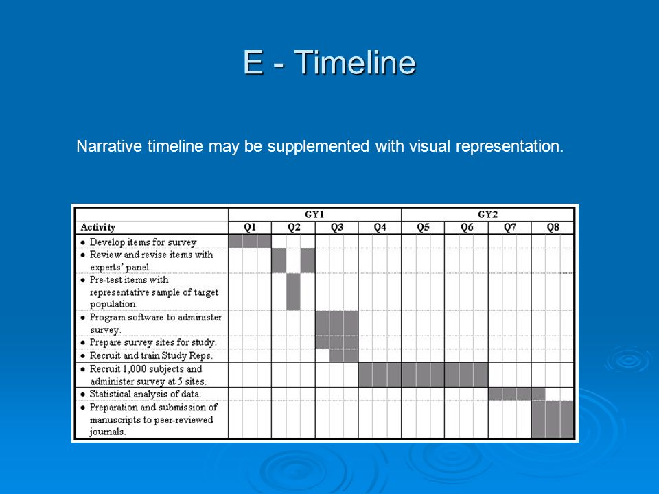 E - Timeline Narrative timeline may be supplemented with visual representation.