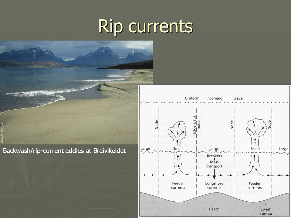 Rip currents Backwash/rip-current eddies at Breivikeidet