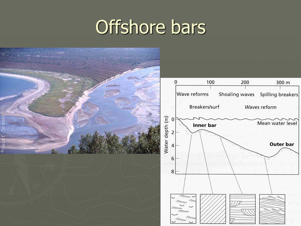 Offshore bars