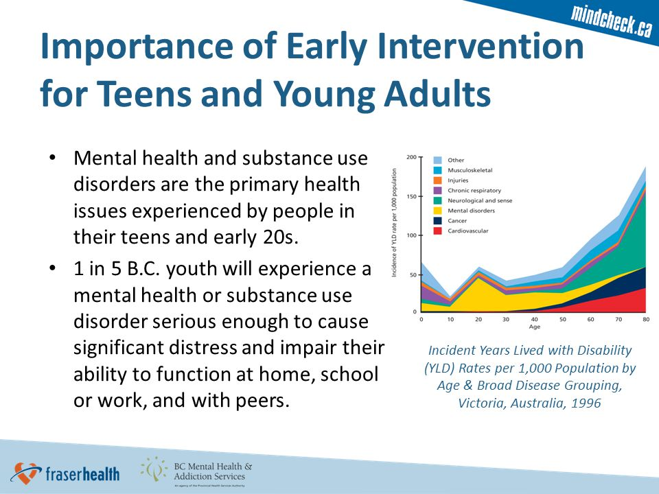 Importance of Early Intervention for Teens and Young Adults Mental health and substance use disorders are the primary health issues experienced by people in their teens and early 20s.