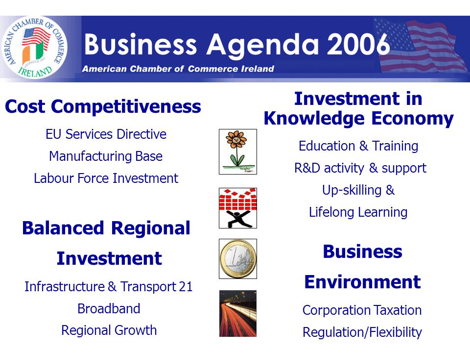 Business Agenda 2006 Cost Competitiveness EU Services Directive Manufacturing Base Labour Force Investment Balanced Regional Investment Infrastructure & Transport 21 Broadband Regional Growth Investment in Knowledge Economy Education & Training R&D activity & support Up-skilling & Lifelong Learning Business Environment Corporation Taxation Regulation/Flexibility