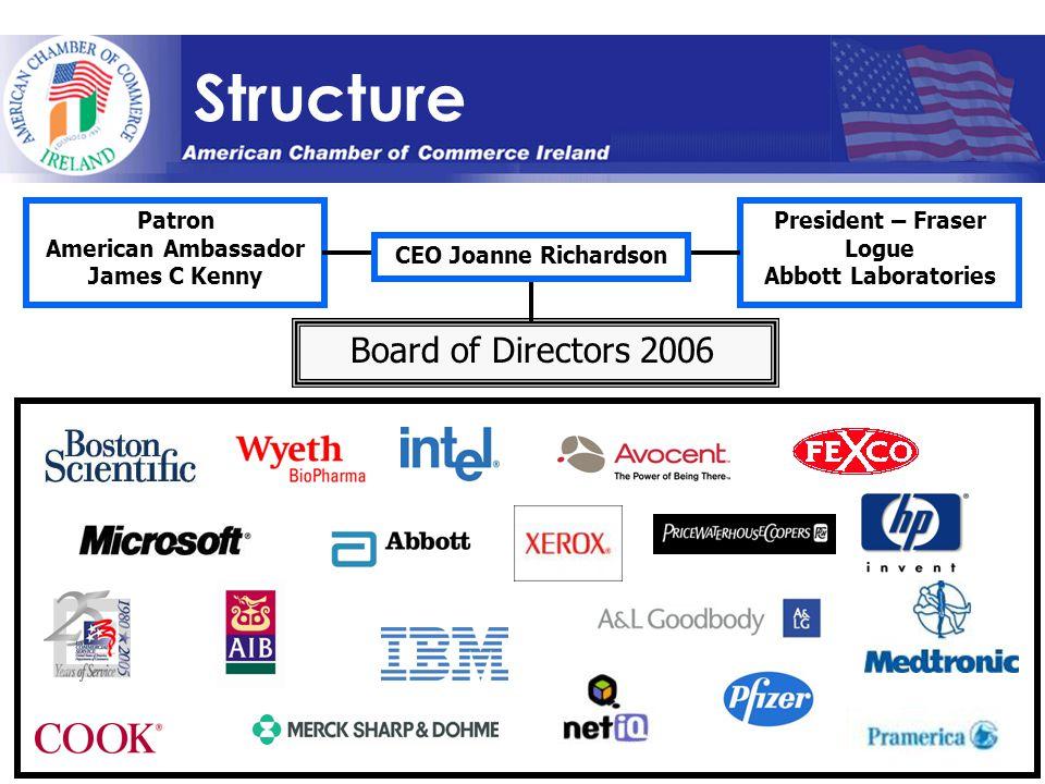 Patron American Ambassador James C Kenny President – Fraser Logue Abbott Laboratories Structure CEO Joanne Richardson Board of Directors 2006