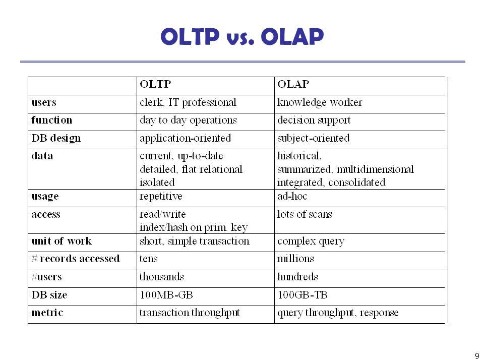 9 OLTP vs. OLAP