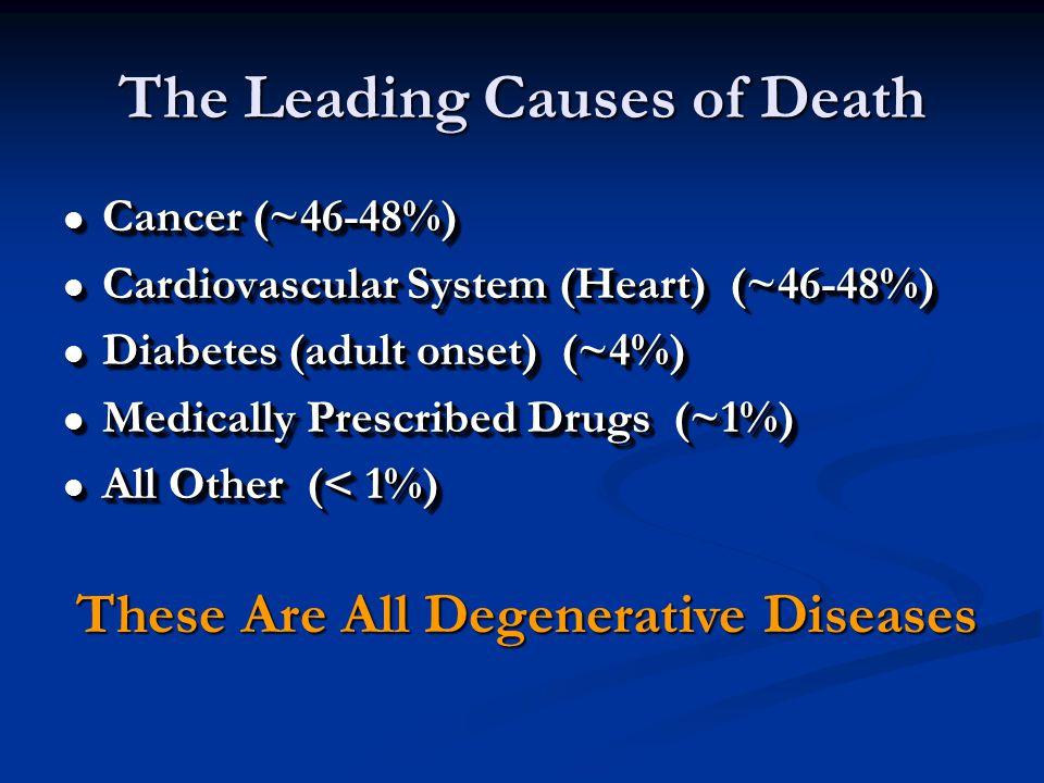 l Cancer (~46-48%) l Cardiovascular System (Heart) (~46-48%) l Diabetes (adult onset) (~4%) l Medically Prescribed Drugs (~1%) l All Other (< 1%) l Cancer (~46-48%) l Cardiovascular System (Heart) (~46-48%) l Diabetes (adult onset) (~4%) l Medically Prescribed Drugs (~1%) l All Other (< 1%) The Leading Causes of Death These Are All Degenerative Diseases