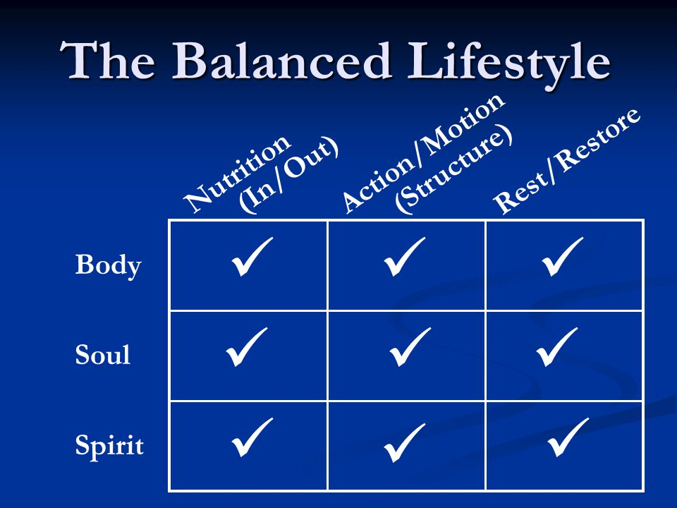 The Balanced Lifestyle Body Spirit Soul Nutrition Action/Motion Rest/Restore (In/Out) (Structure)