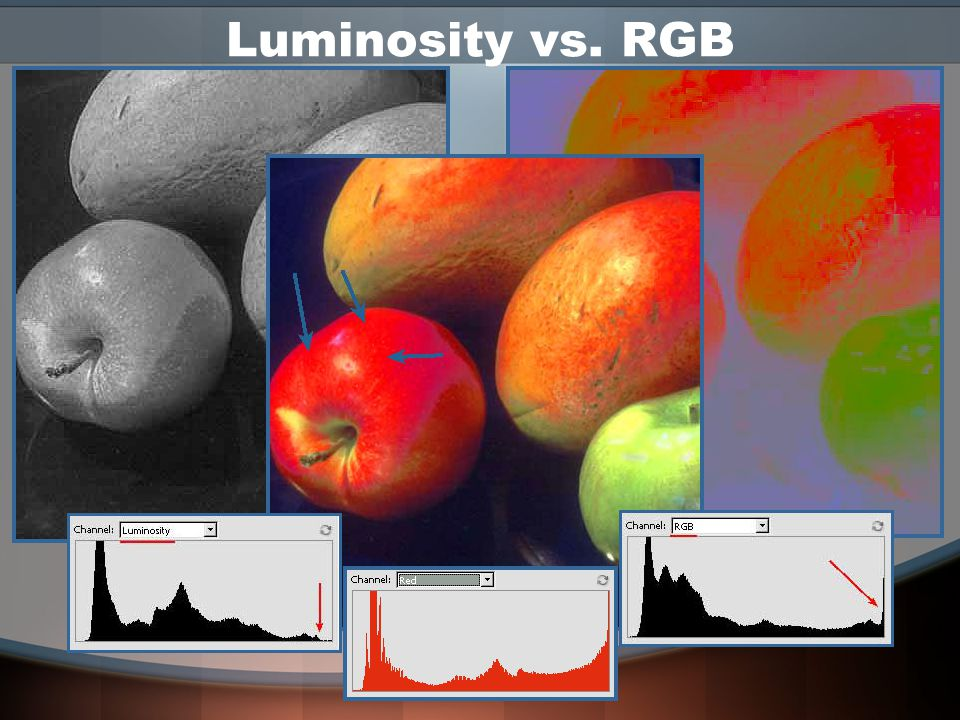 RGB Histogram 2) RGB Histogram2) RGB Histogram –Measures amounts of each primary: red, green, and blue –Combines them into a composite histogram –Somewhat better for evaluating exposure Alerts to oversaturated colorsAlerts to oversaturated colors