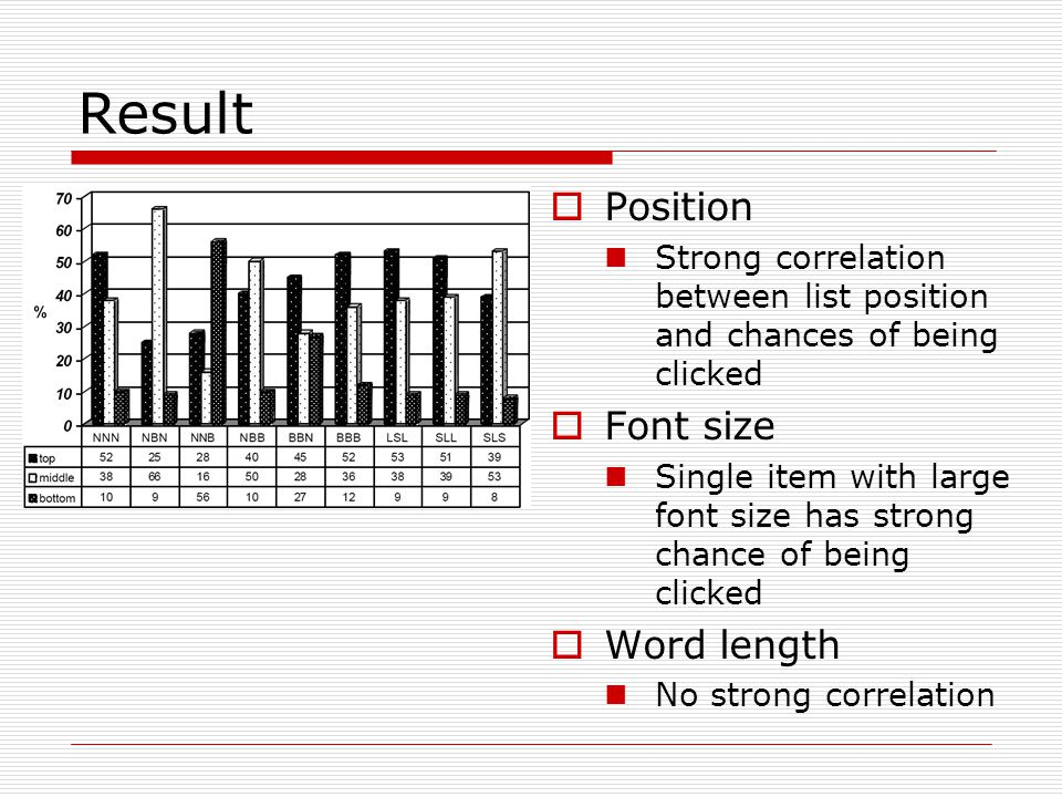 Result  Position Strong correlation between list position and chances of being clicked  Font size Single item with large font size has strong chance