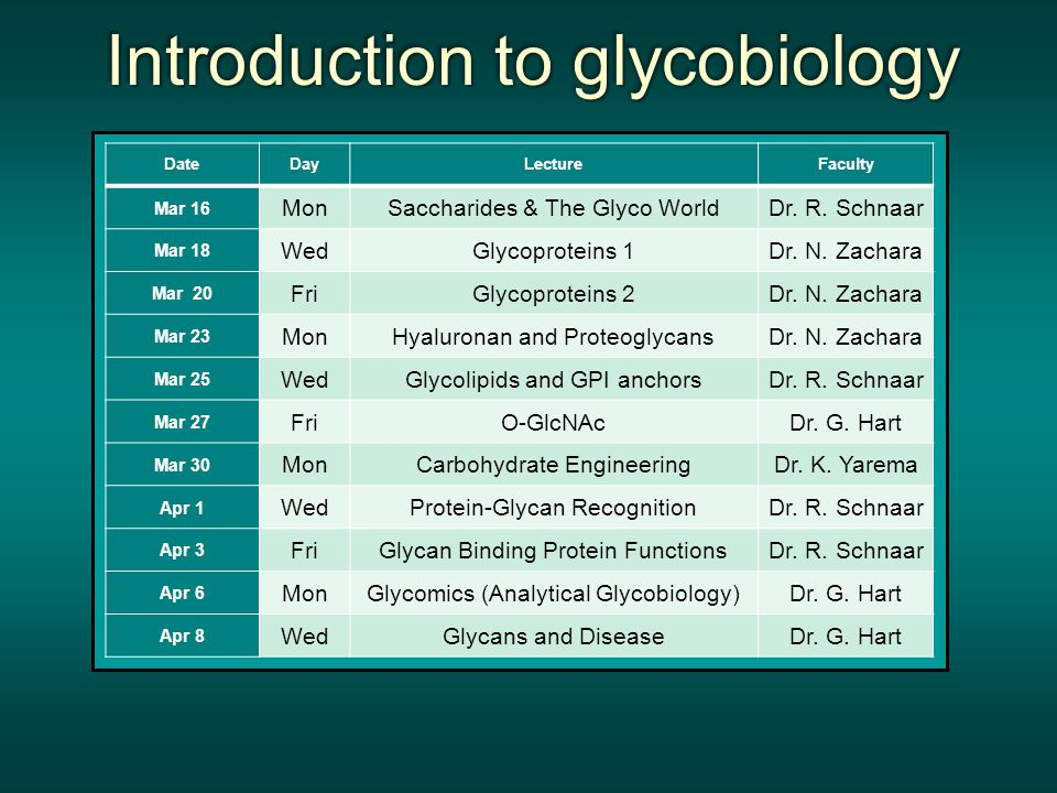 Seven eukaryotic sugars and their relationship to glucose Taylor & Drickamer (2011) Introduction to Glycobiology, 3 rd edition