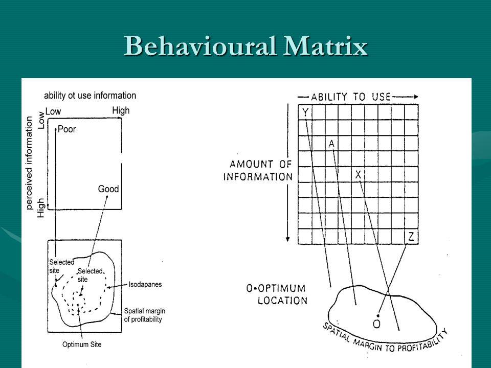 Pred ' s behavioural matrix