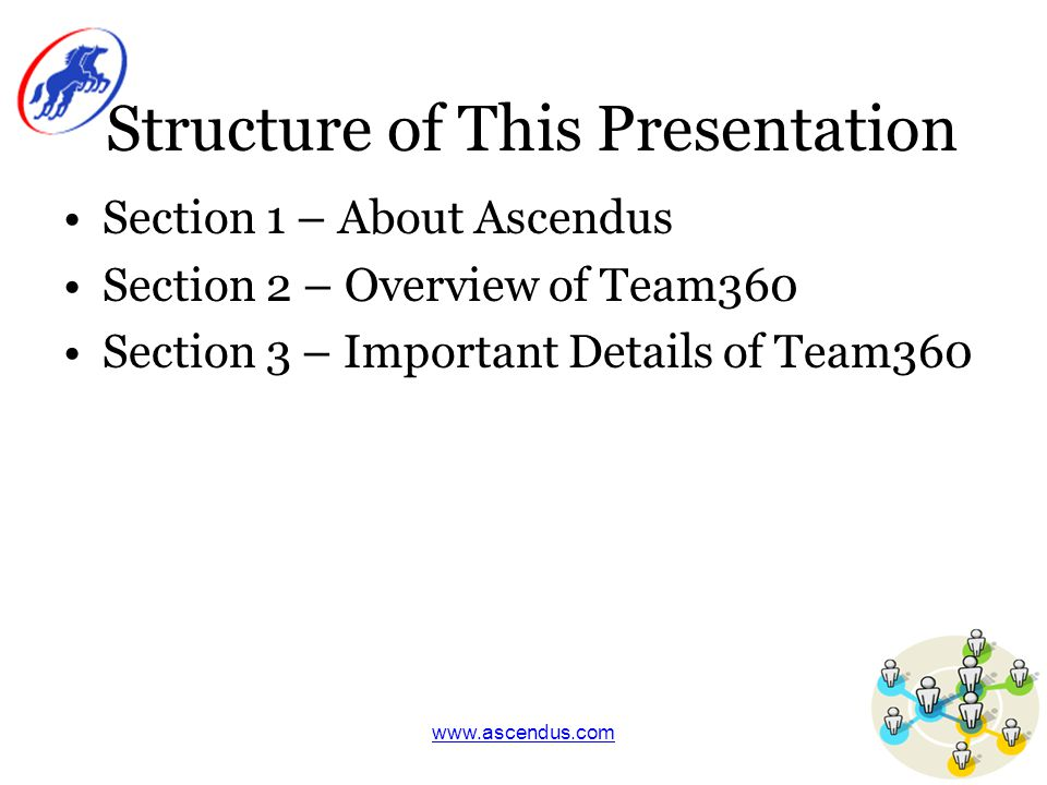 www.ascendus.com Structure of This Presentation Section 1 – About Ascendus Section 2 – Overview of Team360 Section 3 – Important Details of Team360