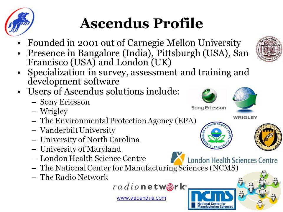 www.ascendus.com Overview of Enterprise Team360