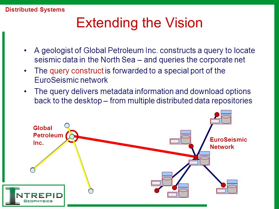 Extending the Vision A geologist of Global Petroleum Inc.