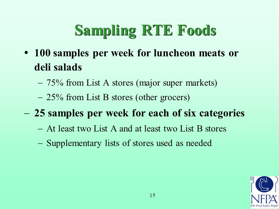 15 Sampling RTE Foods  100 samples per week for luncheon meats or deli salads  75% from List A stores (major super markets)  25% from List B stores (other grocers)  25 samples per week for each of six categories  At least two List A and at least two List B stores  Supplementary lists of stores used as needed