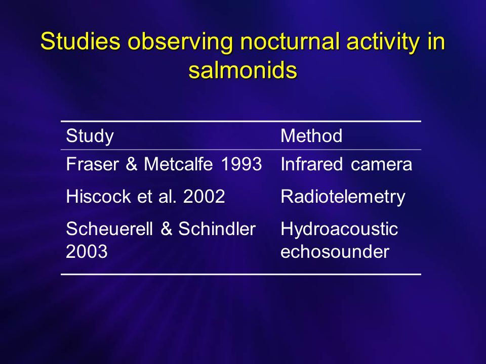 Studies observing nocturnal activity in salmonids StudyMethod Fraser & Metcalfe 1993Infrared camera Hiscock et al.