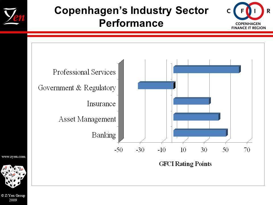 www.zyen.com © Z/Yen Group 2009 Copenhagen's Industry Sector Performance