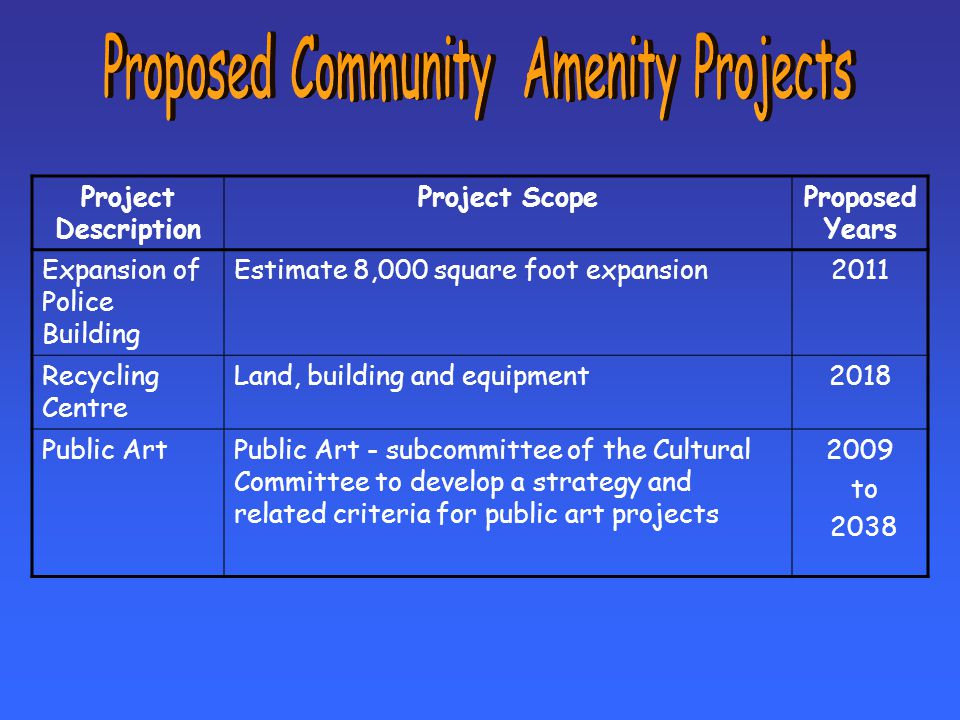 Project Description Project ScopeProposed Years Expansion of Police Building Estimate 8,000 square foot expansion2011 Recycling Centre Land, building and equipment2018 Public ArtPublic Art - subcommittee of the Cultural Committee to develop a strategy and related criteria for public art projects 2009 to 2038
