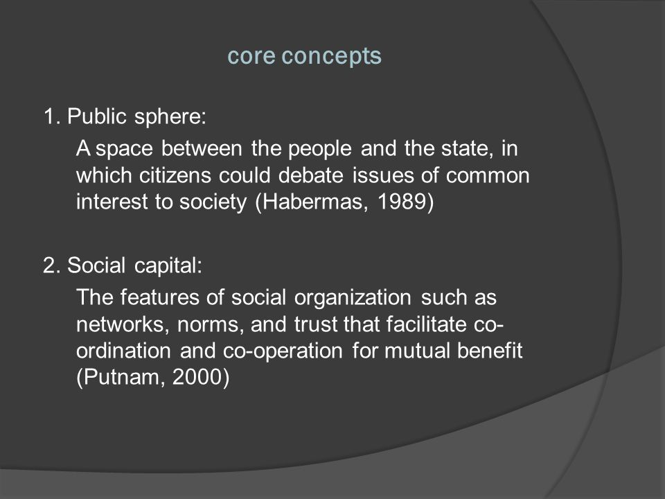 public sphere Public deliberation essential to democracy: a way in which the citizens of a nation can engage with issues of common interest, and hold the state accountable.