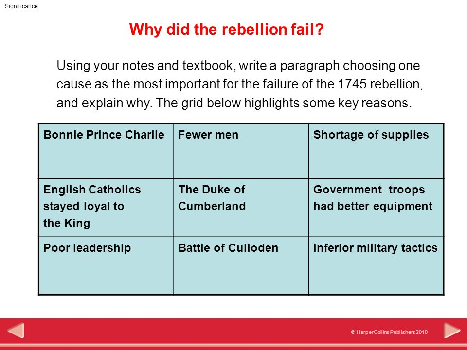 © HarperCollins Publishers 2010 Significance Using your notes and textbook, write a paragraph choosing one cause as the most important for the failure of the 1745 rebellion, and explain why.