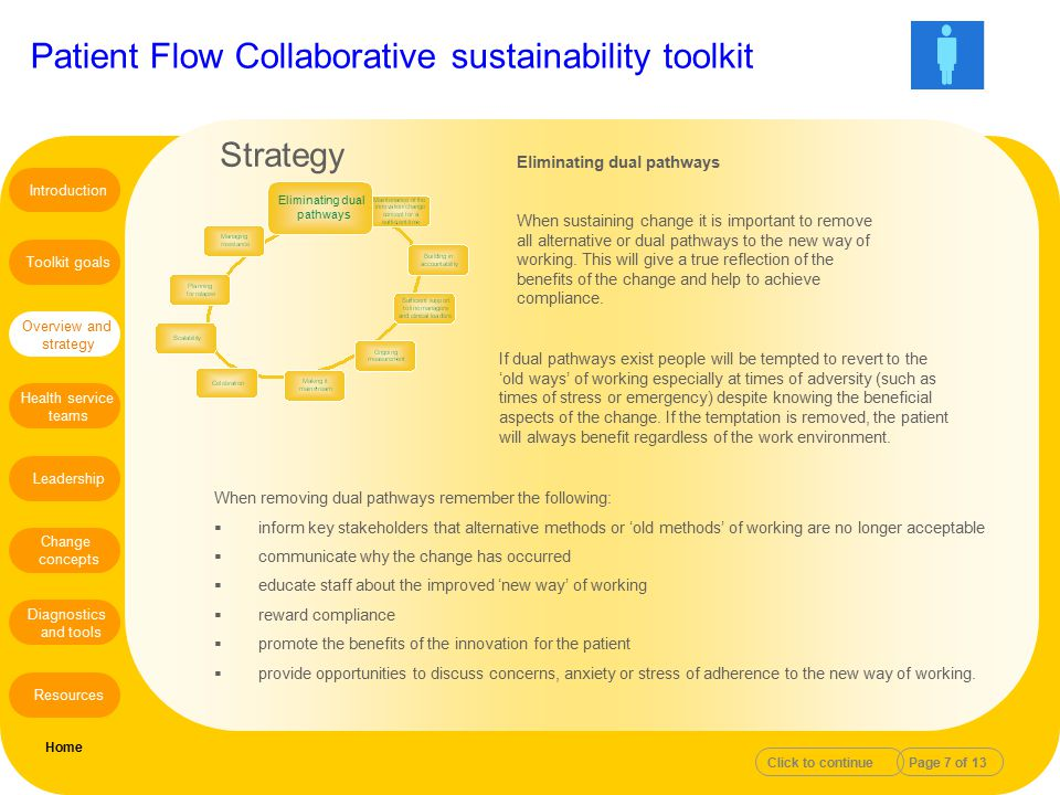 Patient Flow Collaborative sustainability toolkit Eliminating dual pathways When sustaining change it is important to remove all alternative or dual p