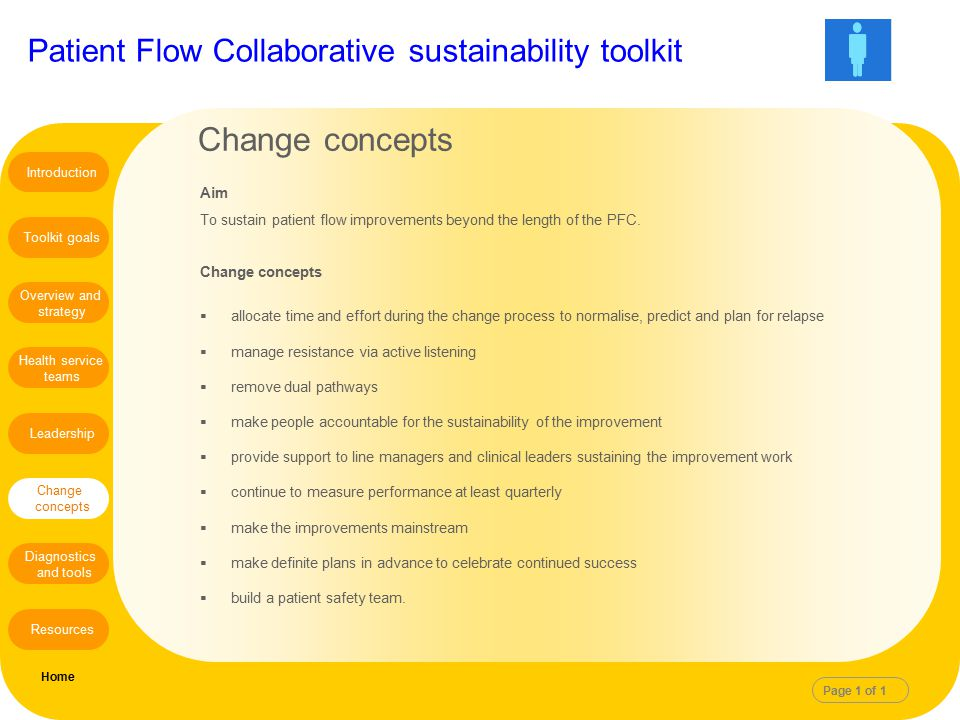 Patient Flow Collaborative sustainability toolkit Aim To sustain patient flow improvements beyond the length of the PFC. Change concepts  allocate ti