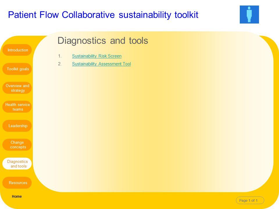 Patient Flow Collaborative sustainability toolkit 1.Sustainability Risk ScreenSustainability Risk Screen 2.Sustainability Assessment ToolSustainabilit