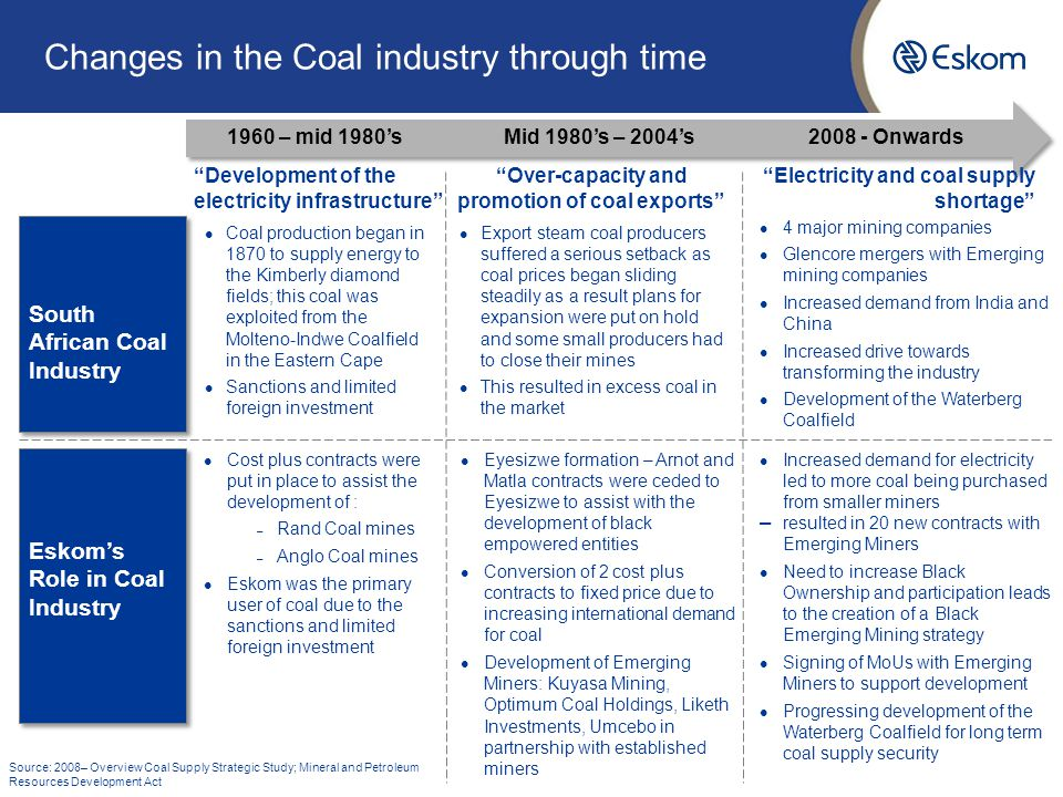 Changes in the Coal industry through time Cost plus contracts were put in place to assist the development of : – Rand Coal mines – Anglo Coal mines Eskom was the primary user of coal due to the sanctions and limited foreign investment Increased demand for electricity led to more coal being purchased from smaller miners – resulted in 20 new contracts with Emerging Miners Need to increase Black Ownership and participation leads to the creation of a Black Emerging Mining strategy Signing of MoUs with Emerging Miners to support development Progressing development of the Waterberg Coalfield for long term coal supply security 1960 – mid 1980'sMid 1980's – 2004's2008 - Onwards Source: 2008– Overview Coal Supply Strategic Study; Mineral and Petroleum Resources Development Act Eskom's Role in Coal Industry Coal production began in 1870 to supply energy to the Kimberly diamond fields; this coal was exploited from the Molteno-Indwe Coalfield in the Eastern Cape Sanctions and limited foreign investment Export steam coal producers suffered a serious setback as coal prices began sliding steadily as a result plans for expansion were put on hold and some small producers had to close their mines This resulted in excess coal in the market Eyesizwe formation – Arnot and Matla contracts were ceded to Eyesizwe to assist with the development of black empowered entities Conversion of 2 cost plus contracts to fixed price due to increasing international demand for coal Development of Emerging Miners: Kuyasa Mining, Optimum Coal Holdings, Liketh Investments, Umcebo in partnership with established miners 4 major mining companies Glencore mergers with Emerging mining companies Increased demand from India and China Increased drive towards transforming the industry Development of the Waterberg Coalfield Development of the electricity infrastructure Over-capacity and promotion of coal exports Electricity and coal supply shortage