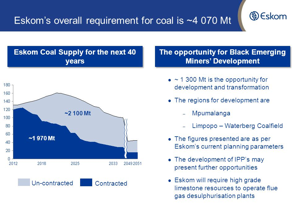 Eskom's overall requirement for coal is ~4 070 Mt Contracted Un-contracted 205120492033202520182012 ~2 100 Mt ~1 970 Mt Eskom Coal Supply for the next 40 years The opportunity for Black Emerging Miners' Development ~ 1 300 Mt is the opportunity for development and transformation The regions for development are – Mpumalanga – Limpopo – Waterberg Coalfield The figures presented are as per Eskom's current planning parameters The development of IPP's may present further opportunities Eskom will require high grade limestone resources to operate flue gas desulphurisation plants