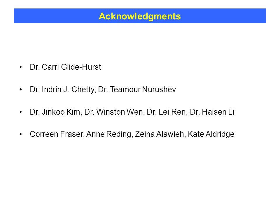Acknowledgments Dr. Carri Glide-Hurst Dr. Indrin J. Chetty, Dr. Teamour Nurushev Dr. Jinkoo Kim, Dr. Winston Wen, Dr. Lei Ren, Dr. Haisen Li Correen F
