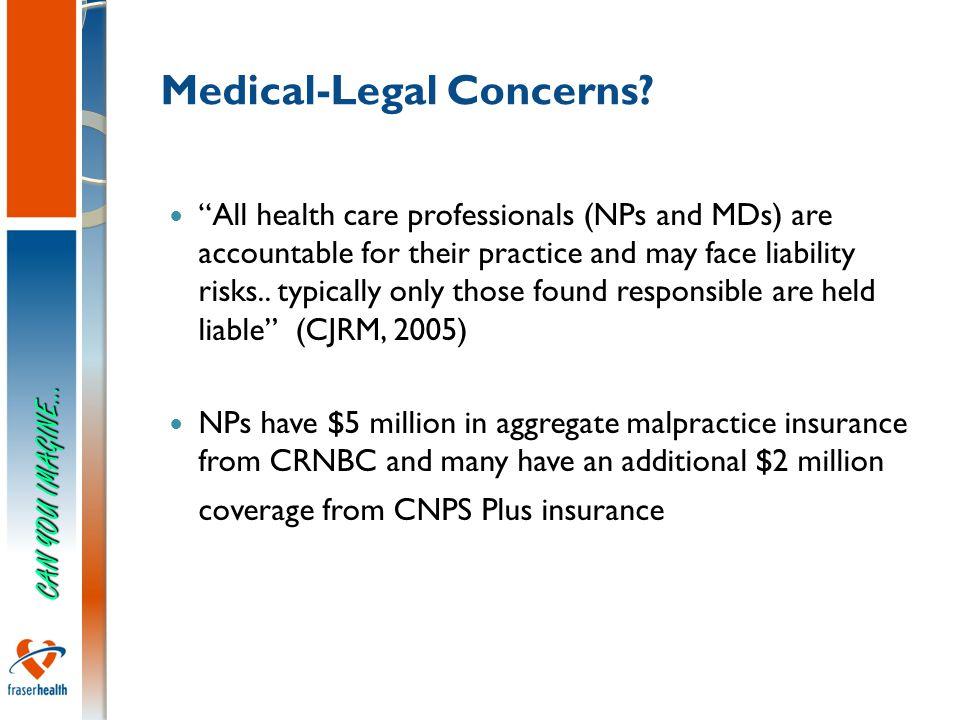 11 Medical-Legal Concerns.