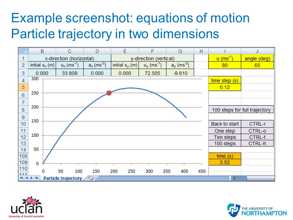 Example screenshot: equations of motion Particle trajectory in two dimensions