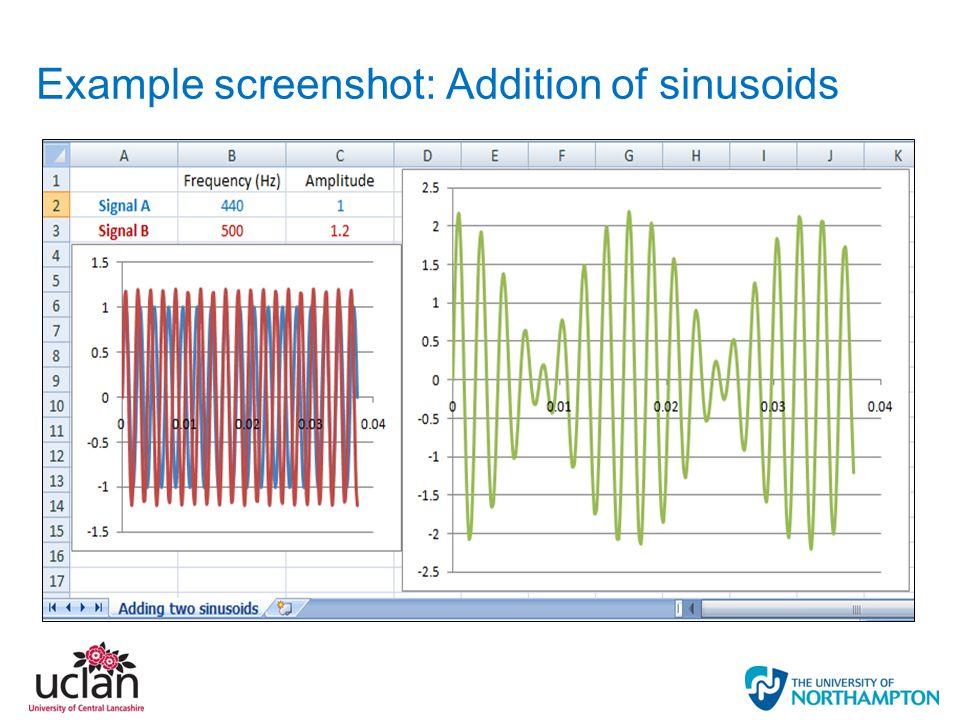 Example screenshot: Addition of sinusoids