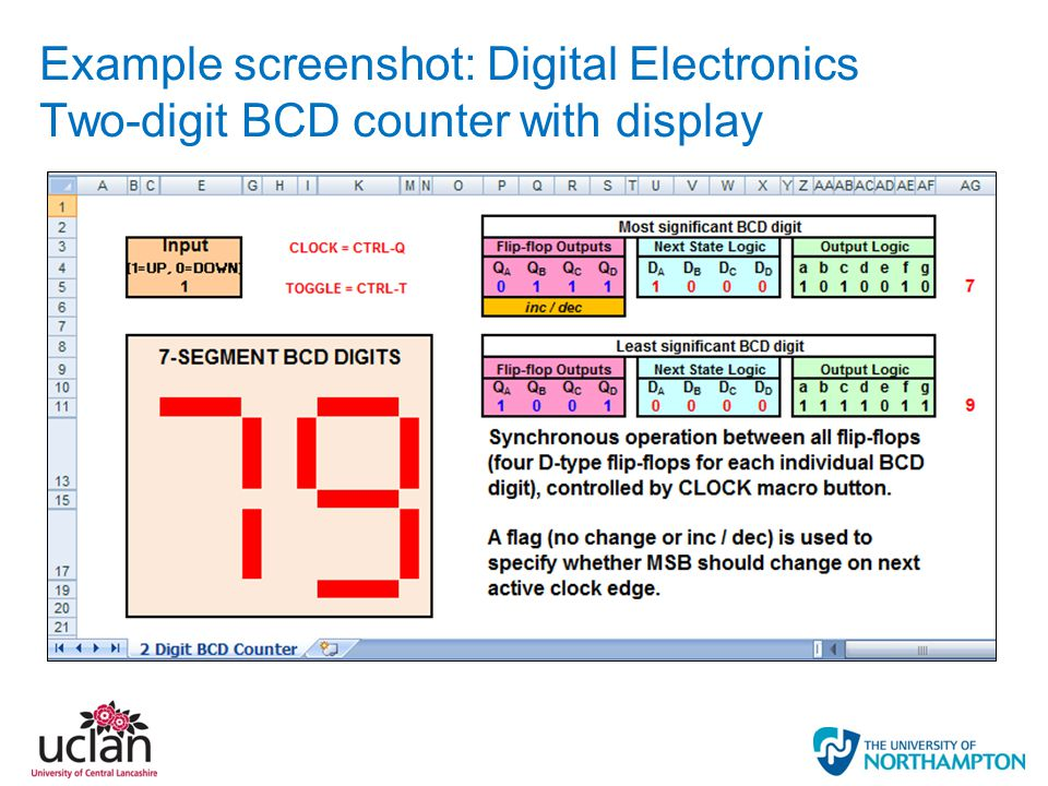 Example screenshot: Digital Electronics Two-digit BCD counter with display