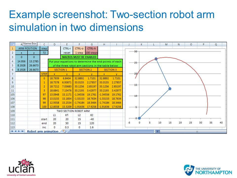 Example screenshot: Two-section robot arm simulation in two dimensions