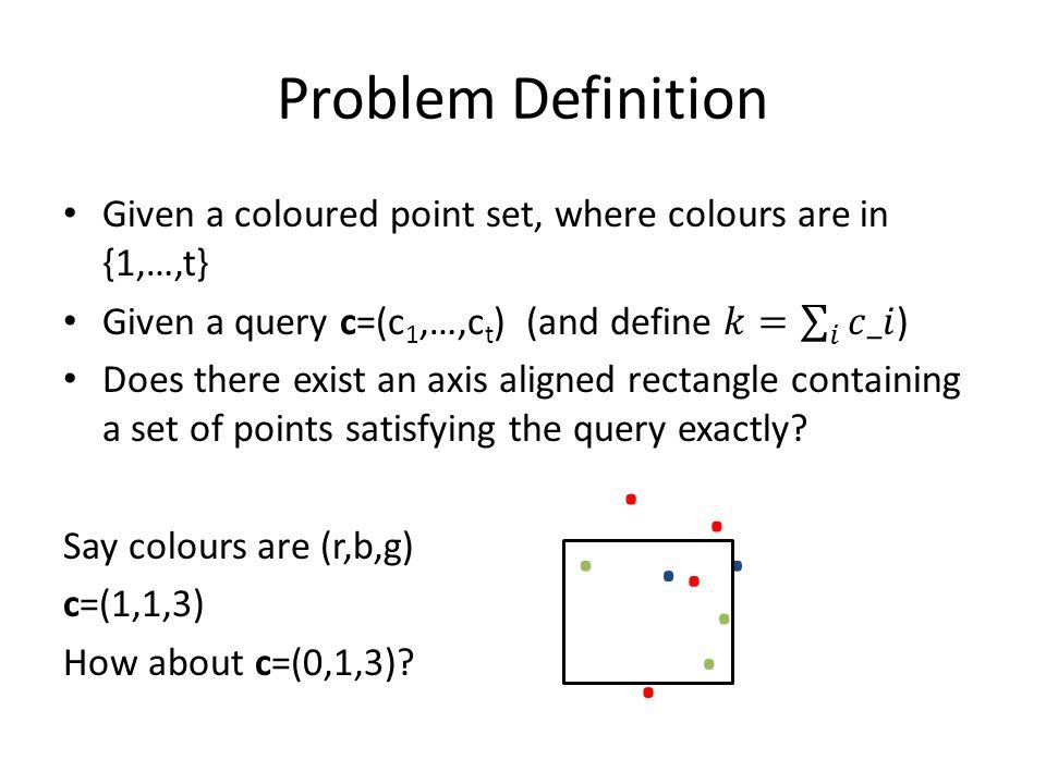Problem Definition.........