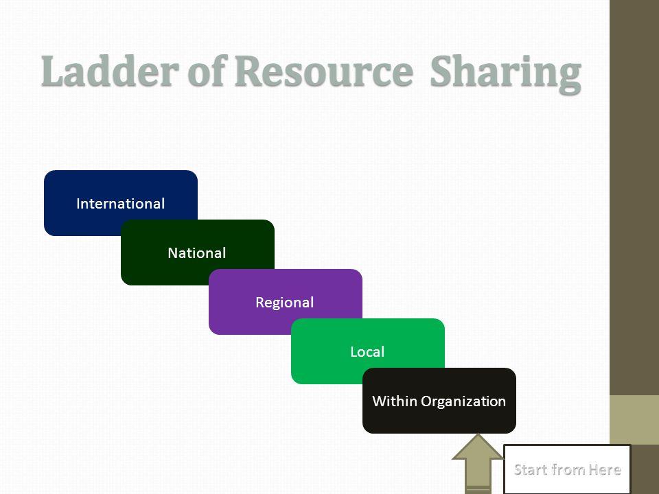 Ladder of Resource Sharing International National Regional Local Within Organization