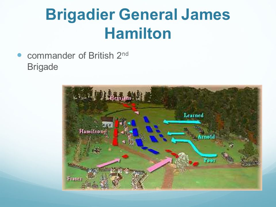 Brigadier General James Hamilton commander of British 2 nd Brigade