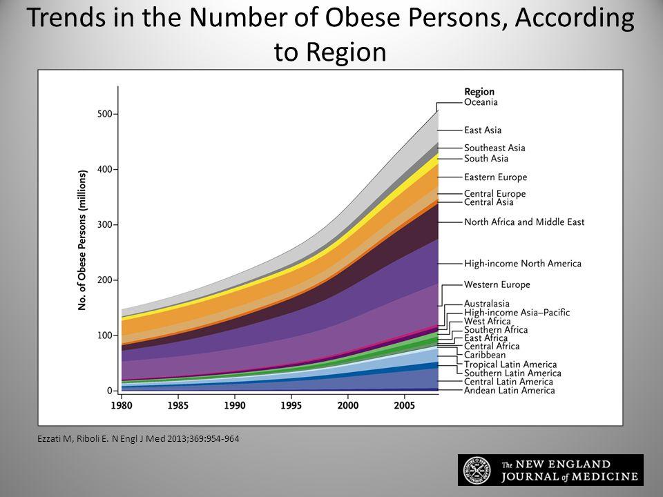 Original Article Weight Loss with a Low-Carbohydrate, Mediterranean, or Low-Fat Diet Iris Shai, R.D., Ph.D., Dan Schwarzfuchs, M.D., Yaakov Henkin, M.D., Danit R.