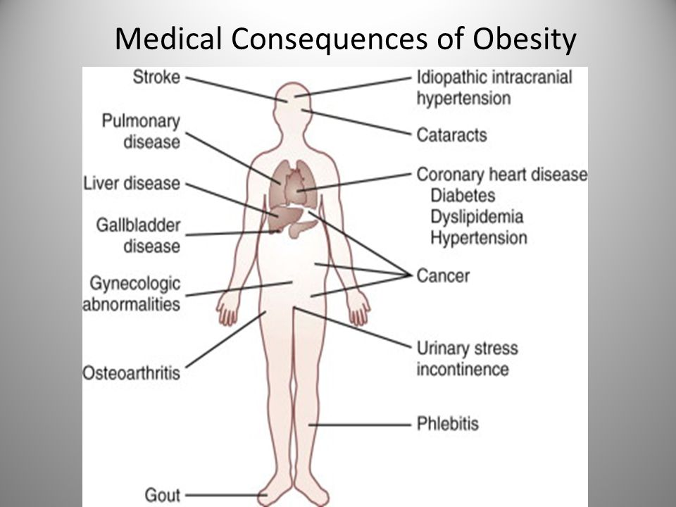 Deaths and Burden of Disease Attributable to Selected Behavioral and Dietary Risk Factors in 2010 and the Metabolic and Physiological Mediators of Their Hazardous Effects Ezzati M, Riboli E.
