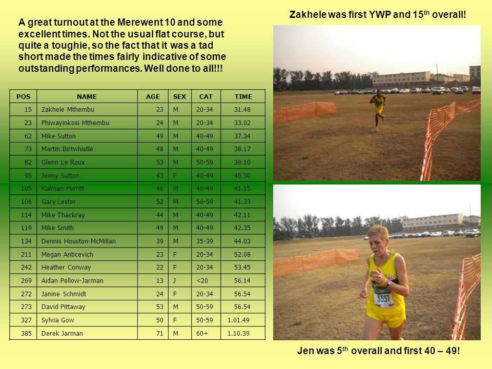 How to Tackle Hill Training Author: Coach Jenny Hadfield (16 Aug 2010) You built your base.