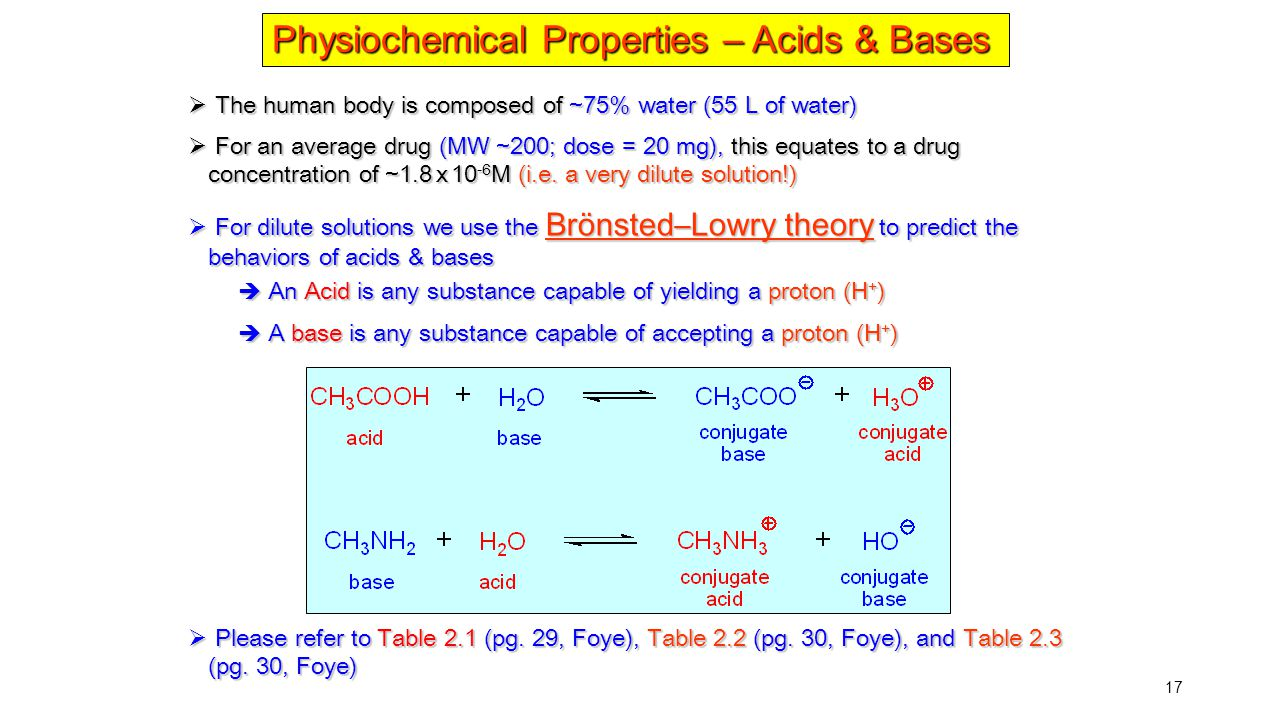 17  The human body is composed of ~75% water (55 L of water)  For an average drug (MW ~200; dose = 20 mg), this equates to a drug concentration of ~