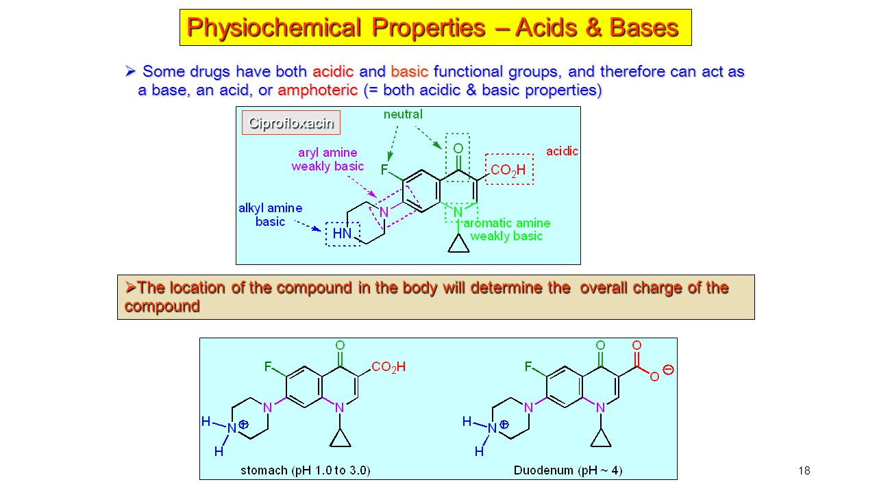 18  Some drugs have both acidic and basic functional groups, and therefore can act as a base, an acid, or amphoteric (= both acidic & basic propertie