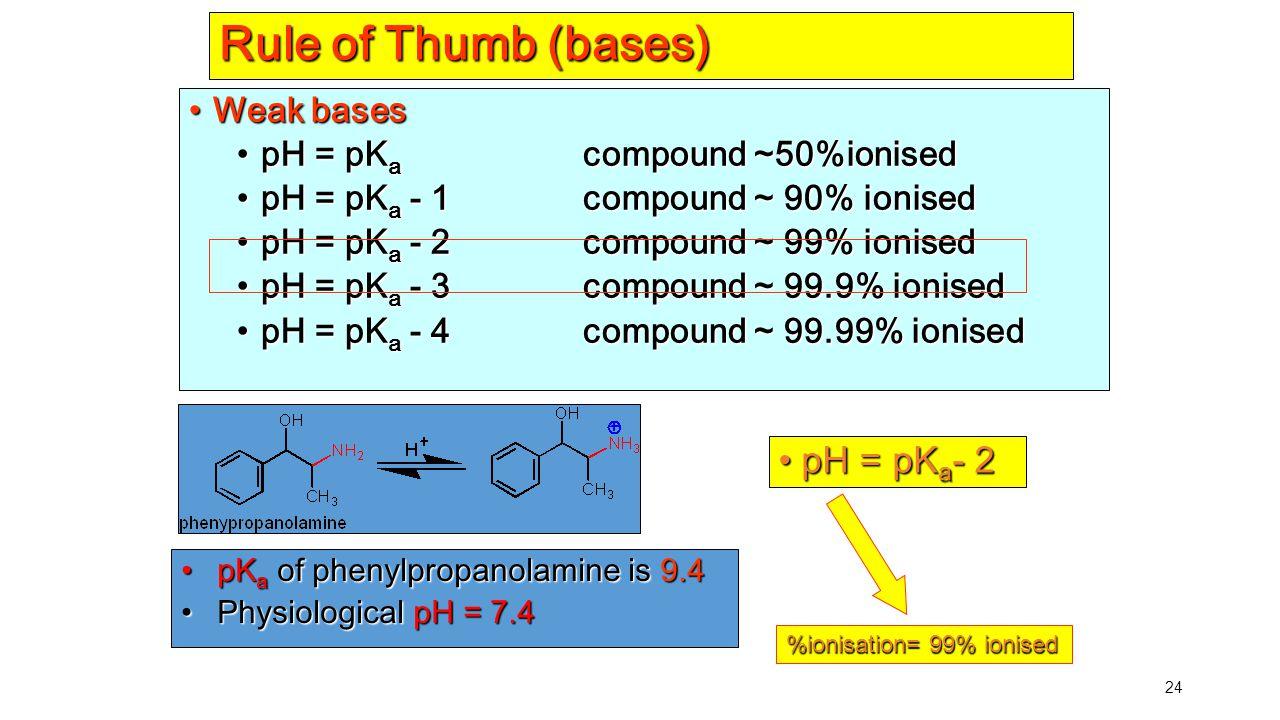 24 Rule of Thumb (bases) Weak bases Weak bases pH = pK a compound ~50%ionised pH = pK a compound ~50%ionised pH = pK a - 1 compound ~ 90% ionised pH =