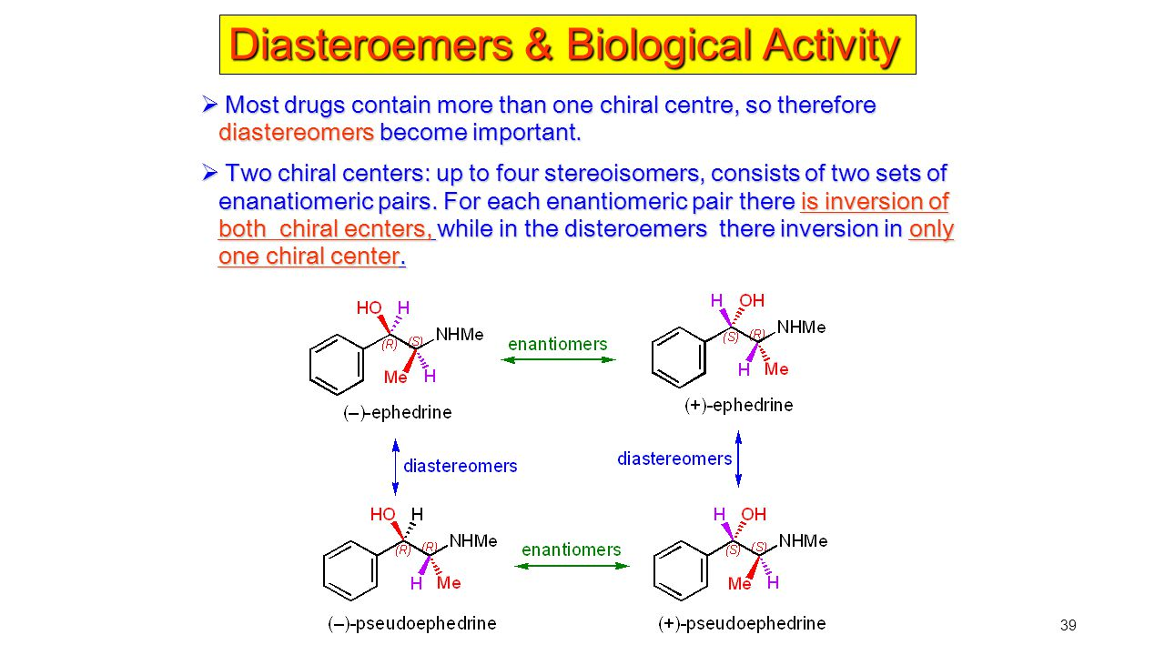 39  Most drugs contain more than one chiral centre, so therefore diastereomers become important.  Two chiral centers: up to four stereoisomers, cons
