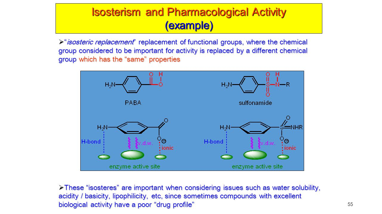 """55  """"isosteric replacement"""" replacement of functional groups, where the chemical group considered to be important for activity is replaced by a diffe"""