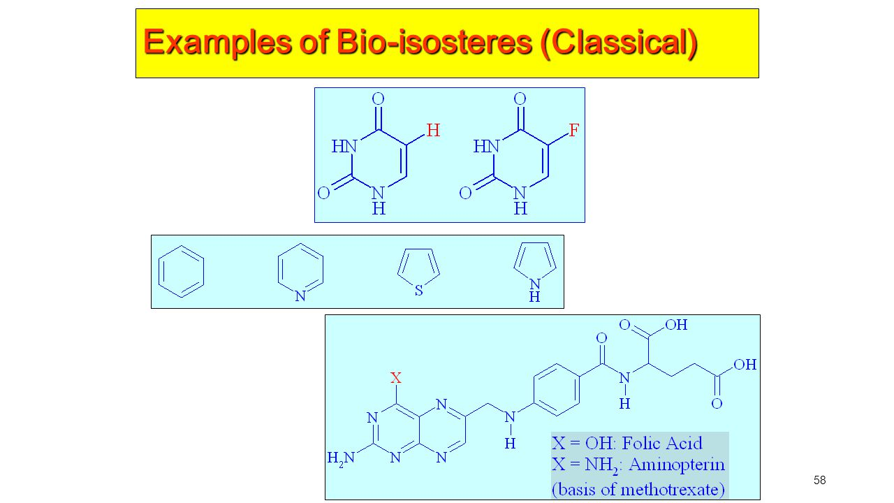 58 Examples of Bio-isosteres (Classical)