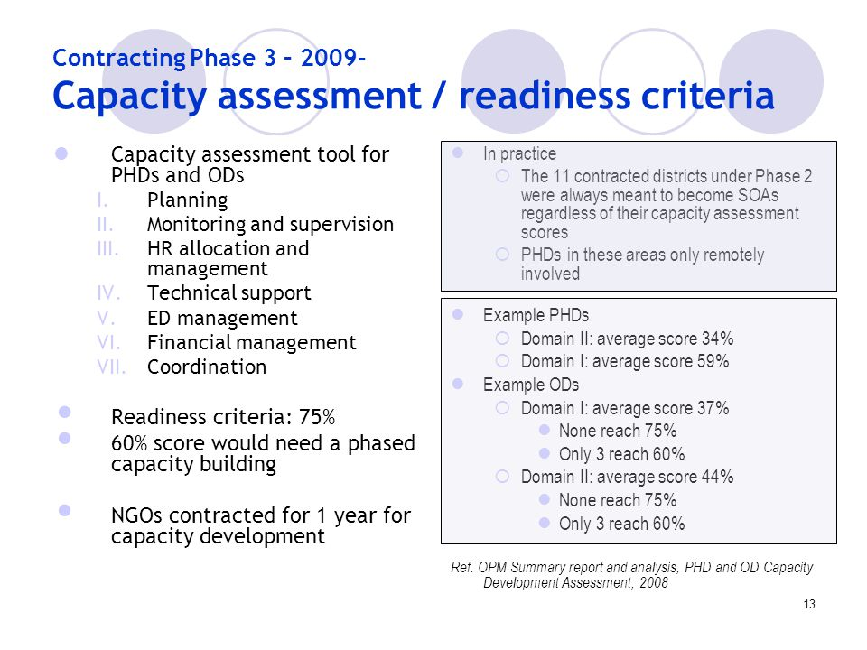 13 Contracting Phase 3 – 2009- Capacity assessment / readiness criteria Capacity assessment tool for PHDs and ODs I.Planning II.Monitoring and supervision III.HR allocation and management IV.Technical support V.ED management VI.Financial management VII.Coordination Readiness criteria: 75% 60% score would need a phased capacity building NGOs contracted for 1 year for capacity development In practice  The 11 contracted districts under Phase 2 were always meant to become SOAs regardless of their capacity assessment scores  PHDs in these areas only remotely involved Example PHDs  Domain II: average score 34%  Domain I: average score 59% Example ODs  Domain I: average score 37% None reach 75% Only 3 reach 60%  Domain II: average score 44% None reach 75% Only 3 reach 60% Ref.