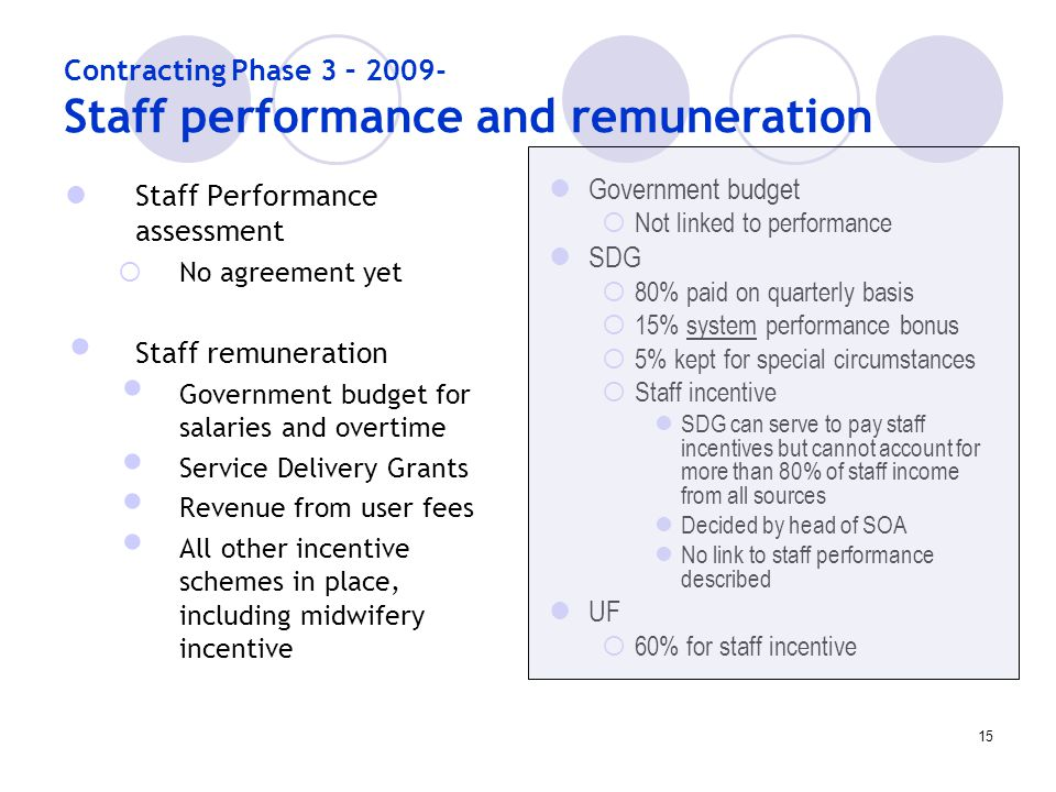 15 Contracting Phase 3 – 2009- Staff performance and remuneration Staff Performance assessment  No agreement yet Staff remuneration Government budget for salaries and overtime Service Delivery Grants Revenue from user fees All other incentive schemes in place, including midwifery incentive Government budget  Not linked to performance SDG  80% paid on quarterly basis  15% system performance bonus  5% kept for special circumstances  Staff incentive SDG can serve to pay staff incentives but cannot account for more than 80% of staff income from all sources Decided by head of SOA No link to staff performance described UF  60% for staff incentive