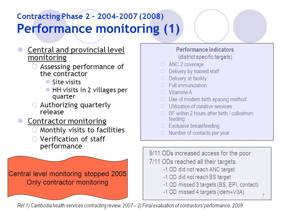 7 Contracting Phase 2 – 2004-2007 (2008) Performance monitoring (1) Central and provincial level monitoring  Assessing performance of the contractor Site visits HH visits in 2 villages per quarter  Authorizing quarterly release Contractor monitoring  Monthly visits to facilities  Verification of staff performance Performance indicators (district specific targets)  ANC 2 coverage  Delivery by trained staff  Delivery at facility  Full immunization  Vitamine A  Use of modern birth spacing method  Utilization of curative services  BF within 2 hours after birth / collostrum feeding  Exclusive breastfeeding  Number of contacts per year 9/11 ODs increased access for the poor 7/11 ODs reached all their targets -1 OD did not reach ANC target -1 OD did not reach BS target -1 OD missed 3 targets (BS, EPI, contact) -1 OD missed 4 targets (idem+VitA) Central level monitoring stopped 2005 Only contractor monitoring Ref.1) Cambodia health services contracting review, 2007 – 2) Final evaluation of contractors' performance, 2009